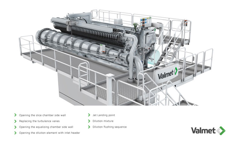 Valmet Headbox maintenance
